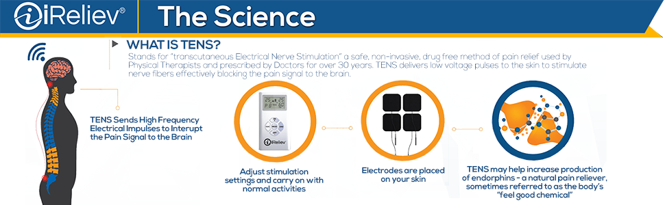 What is TENS Therapy? The science behind the pain relief!
