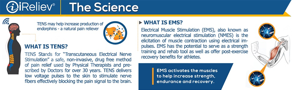 What-is-TENS-EMS-combined-1.jpg
